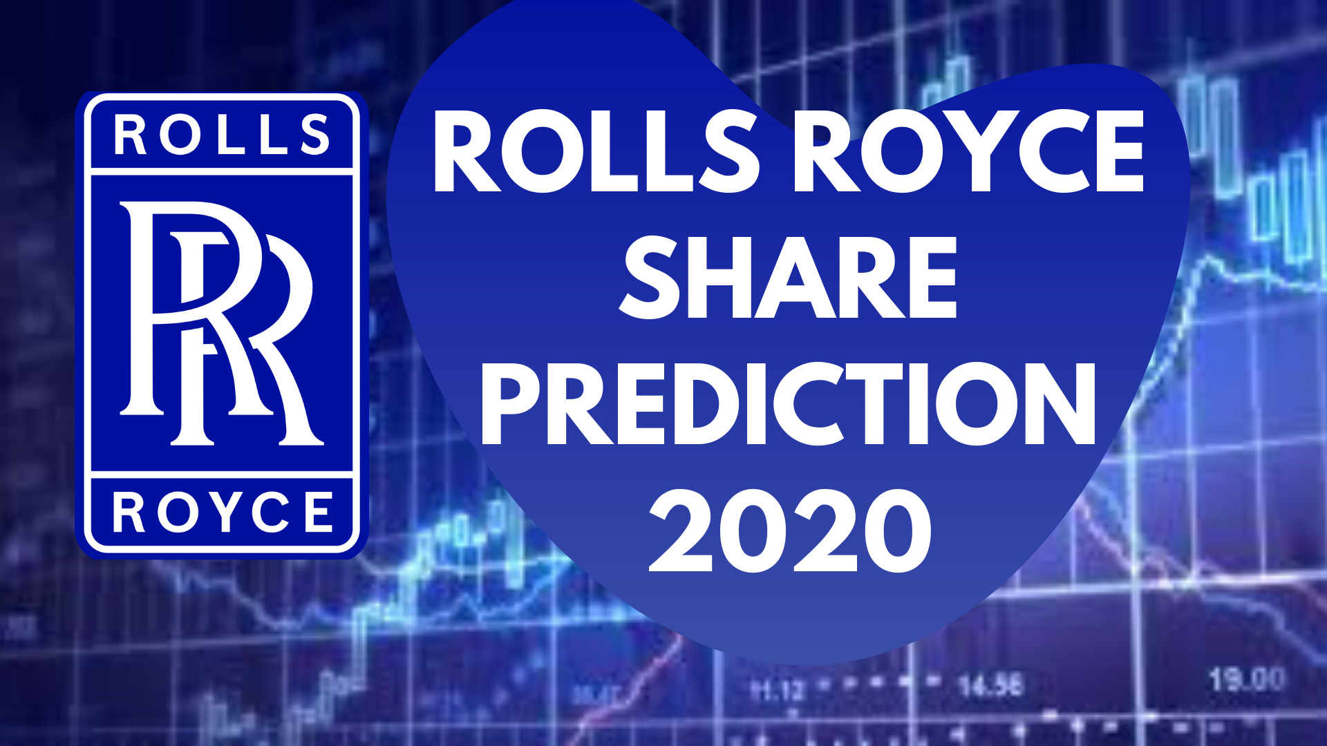 RR share prediction of rolls royce